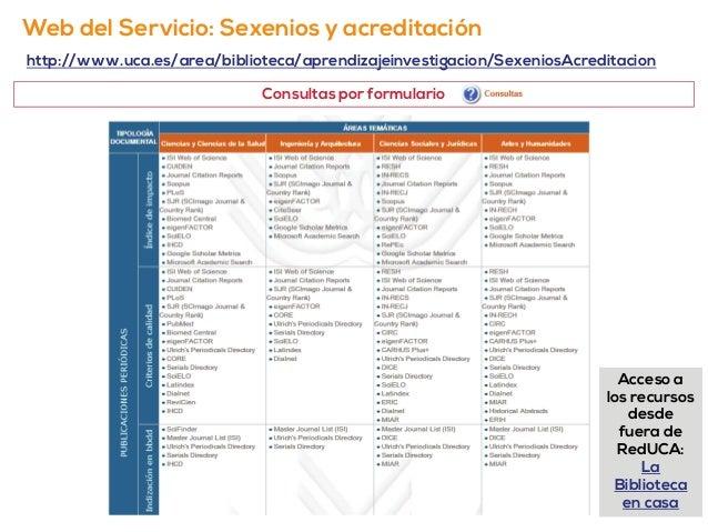 Web del Servicio: Sexenios y acreditación  http://www.uca.es/area/biblioteca/aprendizajeinvestigacion/SexeniosAcreditacion...