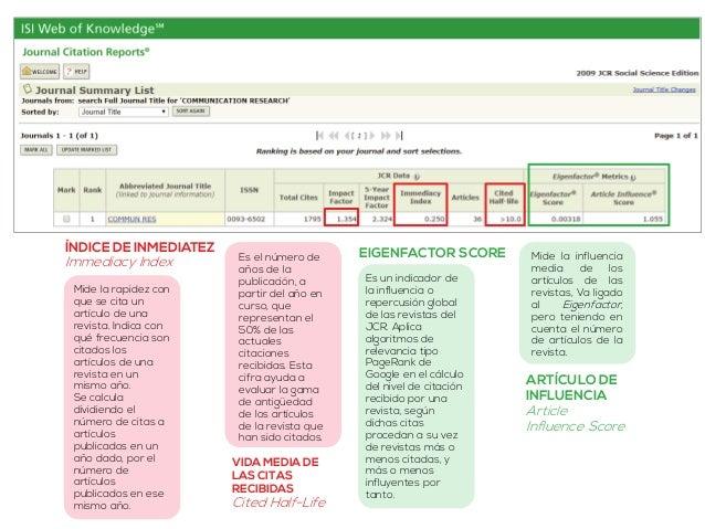 FACTOR DE IMPACTO  POSITIVO -- NEGATIVO  • Diferencias por especialidades y  revistas.  • Permite clasificar por cuartiles...