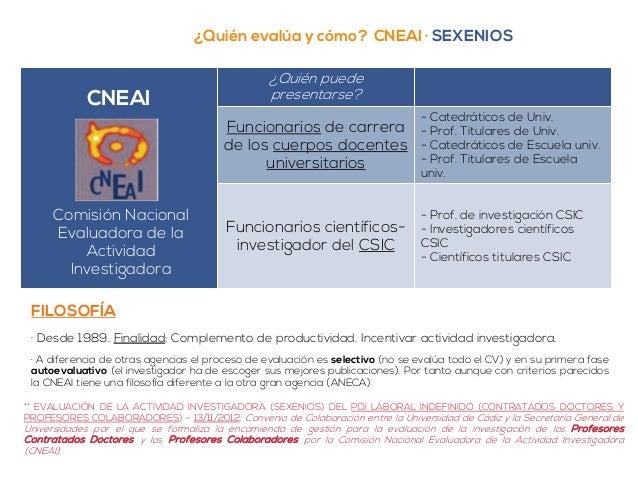 ¿Quién evalúa y cómo? CNEAI · SEXENIOS  ¿Quién puede  presentarse?  Funcionarios de carrera  de los cuerpos docentes  univ...
