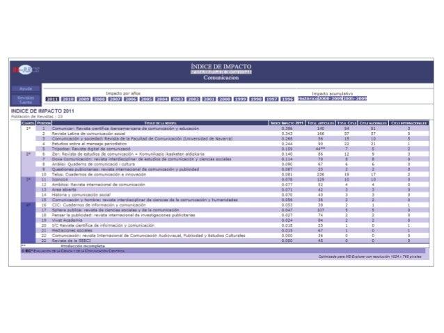 INDICIOS DE CALIDAD PARA LIBROS… ¿Dónde buscar esta información?  Book Citation Index –Web of Science Global Books in Prin...
