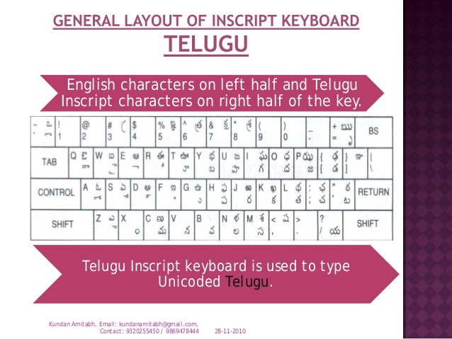 How to type Indic Languages by means of Inscript Keyboard