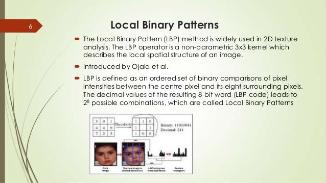 fuzzy LBP for face recognition ppt