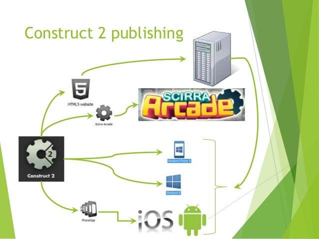 Construct 2 publishing