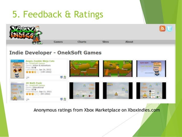 5. Feedback & Ratings  Anonymous ratings from Xbox Marketplace on XboxIndies.com