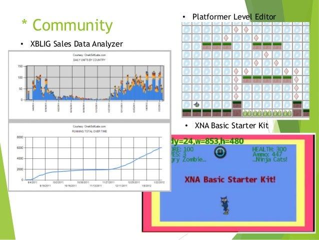 * Community  • Platformer Level Editor  • XBLIG Sales Data Analyzer  • XNA Basic Starter Kit