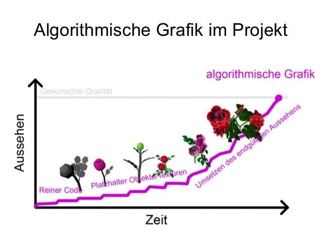 Algorithmische Grafik im Projekt