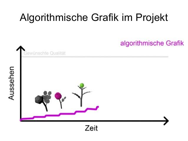 Algorithmische Grafik im Projekt Sonstige Eigenheiten: ● Lohnt nur in hohen Stückzahlen ● Halbieren der Assetzahl halbiert...