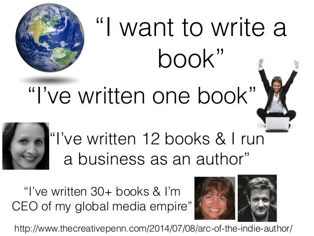 """""""I want to write a book"""" """"I've written one book"""" """"I've written 12 books & I run a business as an author"""" """"I've written 30+..."""