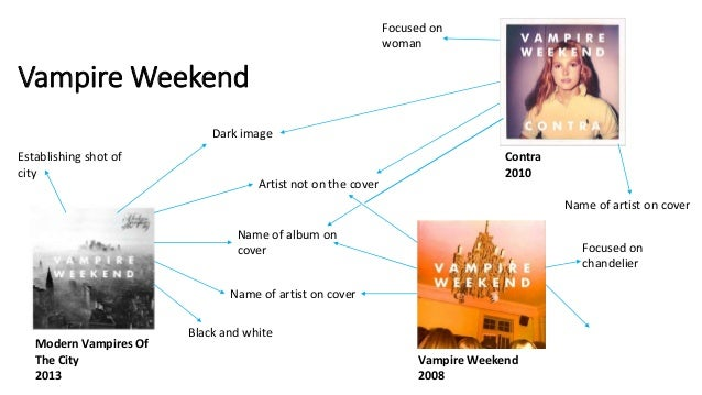 Indie rock album covers vampire weekend aloadofball Image collections