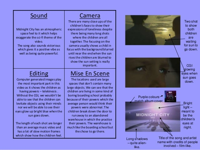 Indie Music Videos: Conventions & Examples