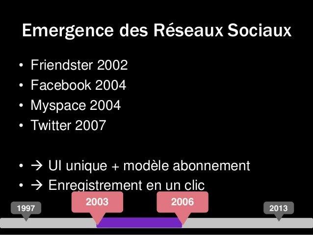 Emergence des Réseaux Sociaux • Friendster 2002 • Facebook 2004 • Myspace 2004 • Twitter 2007 •  UI unique + modèle abonn...