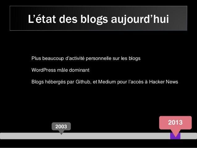 L'état des blogs aujourd'hui Plus beaucoup d'activité personnelle sur les blogs WordPress mâle dominant Blogs hébergés par...