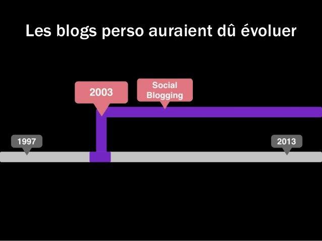 Les blogs perso auraient dû évoluer