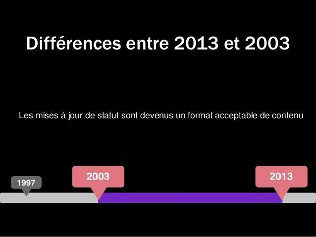 Différences entre 2013 et 2003 Les mises à jour de statut sont devenus un format acceptable de contenu