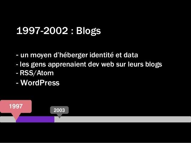 1997-2002 : Blogs - un moyen d'héberger identité et data - les gens apprenaient dev web sur leurs blogs - RSS/Atom - WordP...