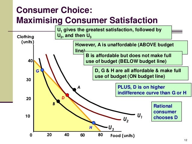 indifference curve and units A quick overview of what you will cover in the first unit of microeconomics watch the unit 1 playlist-  .