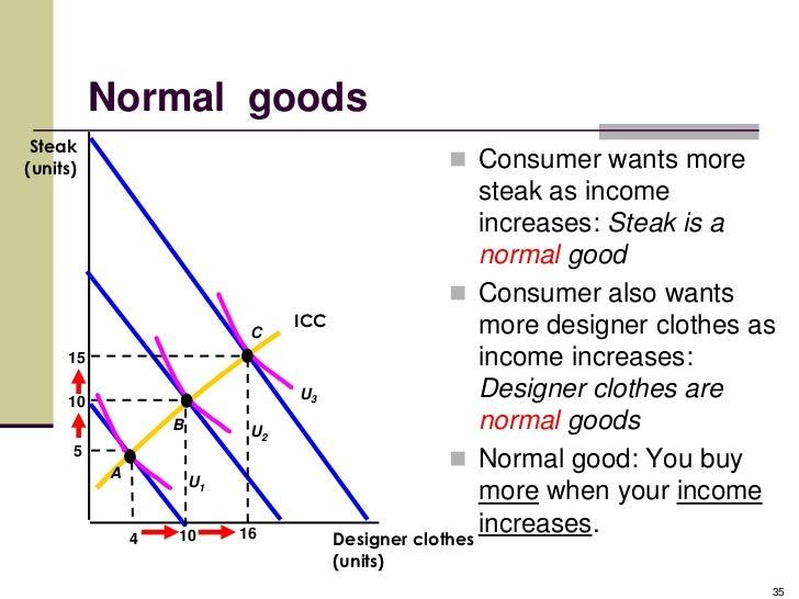 economics and demand curve essay example Demand curve essay examples  more about demand curves essay supply and demand and demand curve  economics and demand curve essay 645 words | 3 pages .