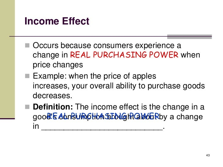 income effect example