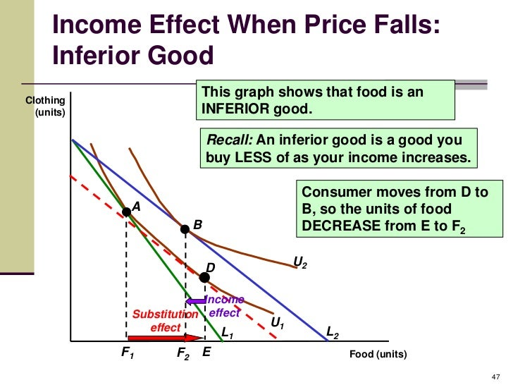 indifference curve Indifference curve pronunciation how to say indifference curve listen to the audio pronunciation in english learn more.