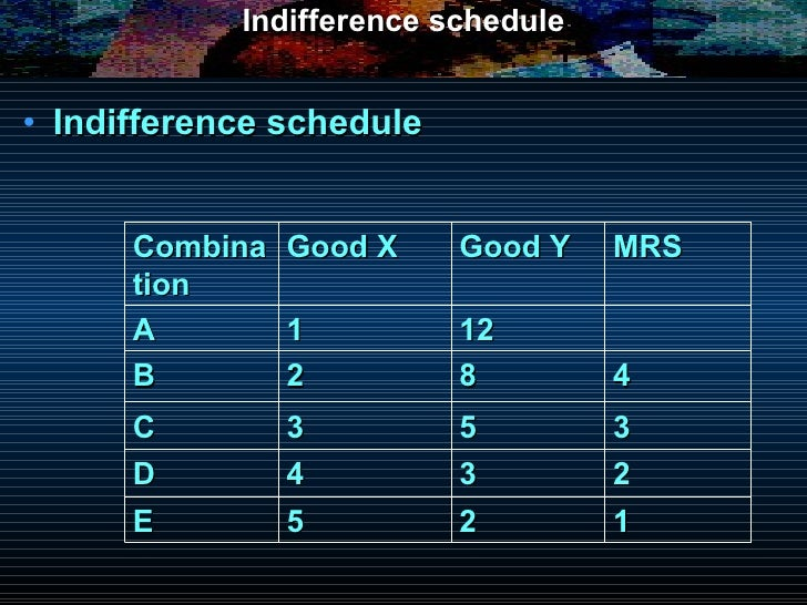 indifference schedule