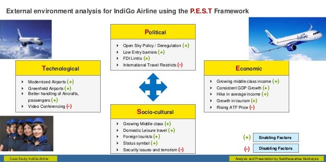 indigo airlines strategy The future of crm in the airline industry: a new paradigm for customer management  as airlines struggle to gain market share and sustain  holistic strategy,.