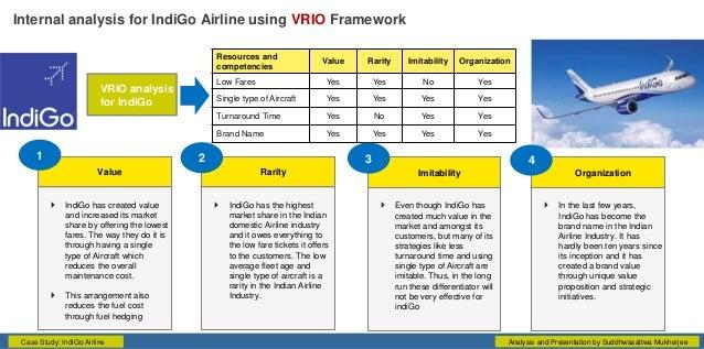 IndiGo Airline Strategy_PPT by Suddhwasattwa Mukherjee
