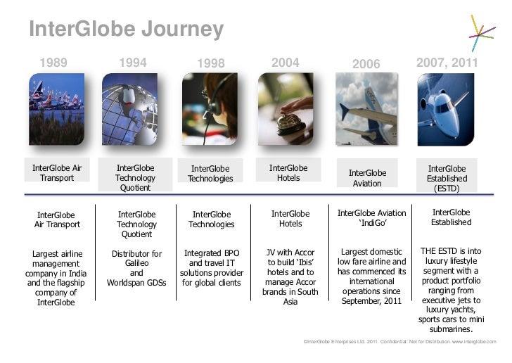 Developing People Managers at Interglobe Enterprises ( Indigo) Slide 3