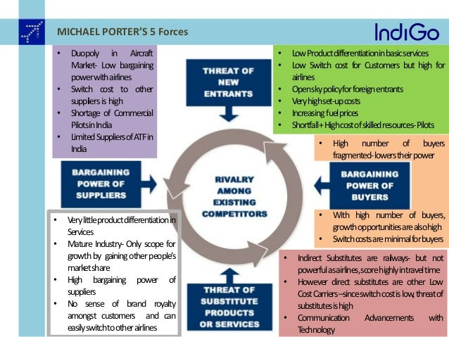 porter s 5 forces for singapore airlines Named for its creator michael porter, the five forces model helps businesses determine how  as they are in such industries as airlines,  while porter's five forces is an effective and time .