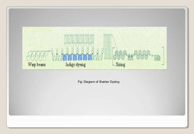 Slasher 30 Light Bar Wiring Diagram from image.slidesharecdn.com