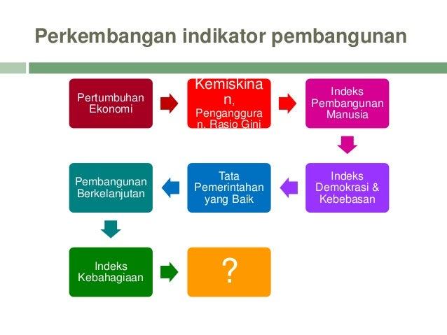 Perencanaan pembangunan daerah indikator kinerja intervention policy reform 70 perkembangan indikator ccuart Image collections