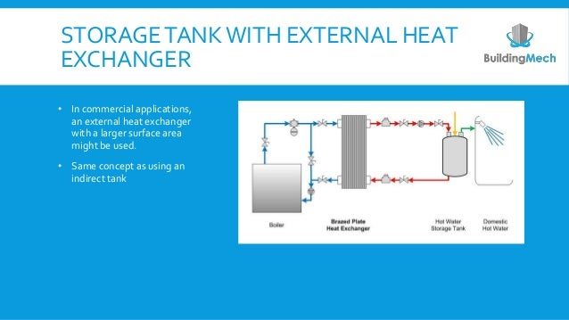 Indirect water heater sizing boiler water through the coil 3 ccuart Choice Image
