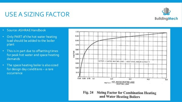 Indirect water heater sizing same concept as using an indirect tank 4 ccuart Choice Image