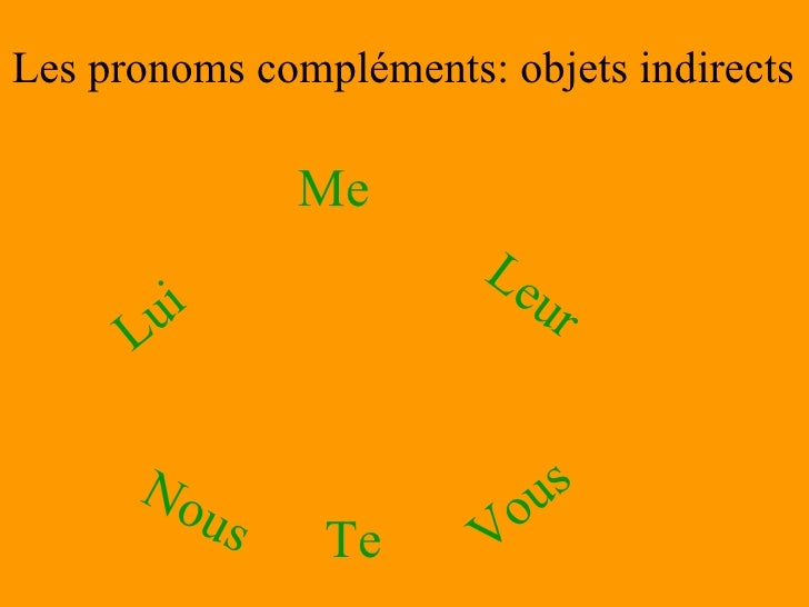 Les pronoms compléments: objets indirects   Me Te Lui Leur Nous Vous