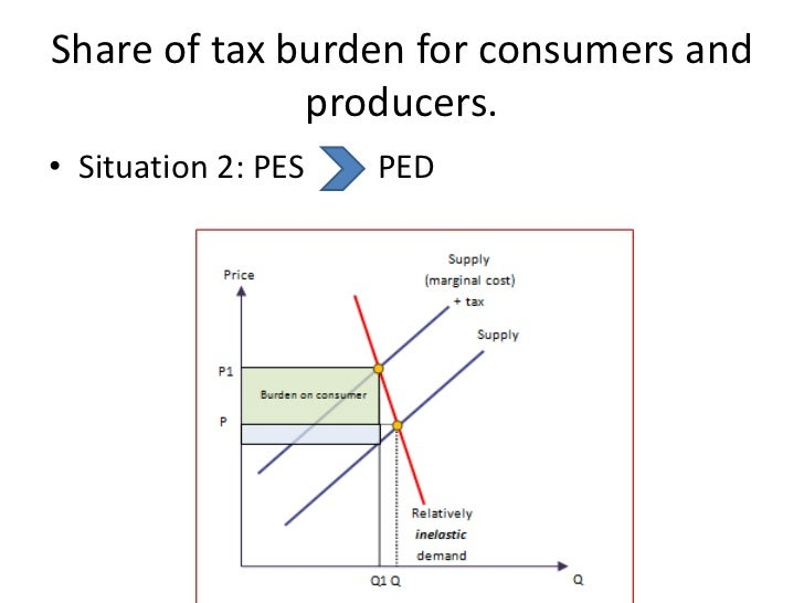 Indirect taxes, subsidies and price controls
