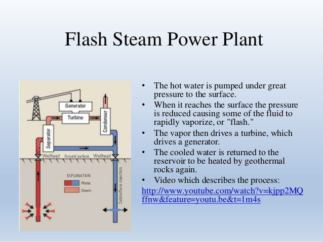 Geothermal Energy Indirect Uses