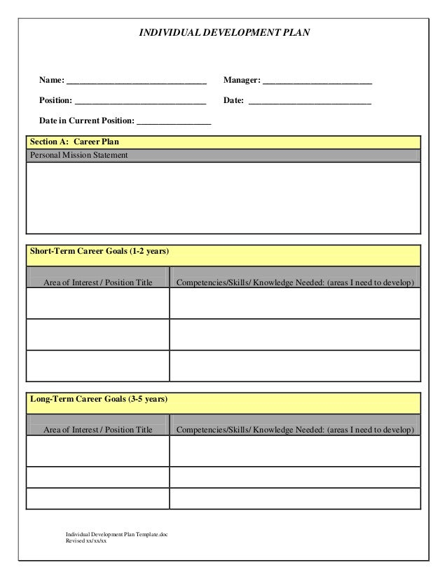 INDIVIDUAL DEVELOPMENT PLAN Name:  Employee Development Plan Template