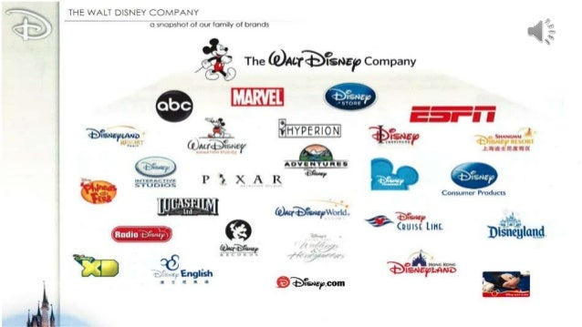 disney brand positioning Walt disney's parks and resorts positioning is how your target market and tear everything else down and make it all new with disney's brand.