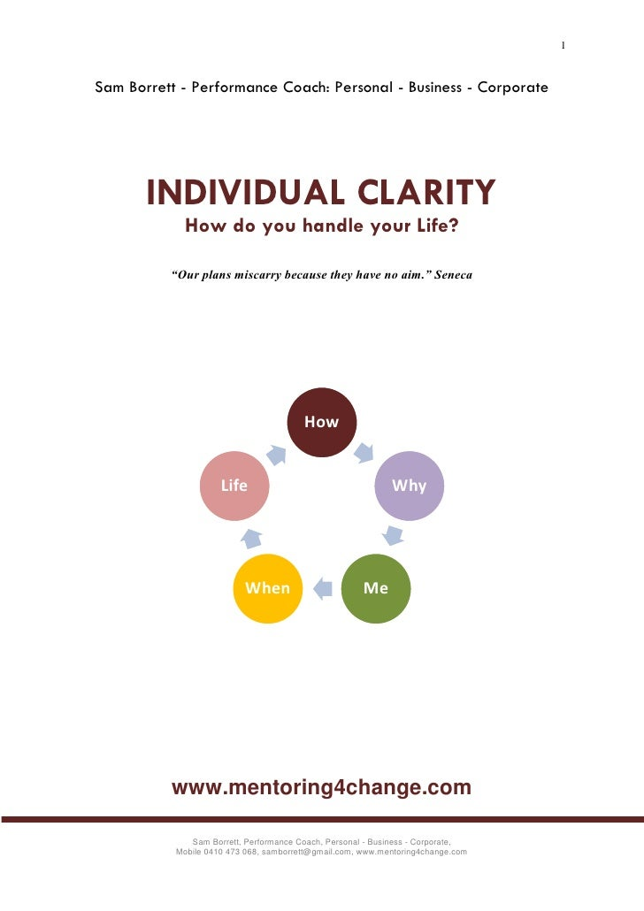 1Sam Borrett - Performance Coach: Personal - Business - Corporate       INDIVIDUAL CLARITY             How do you handle y...