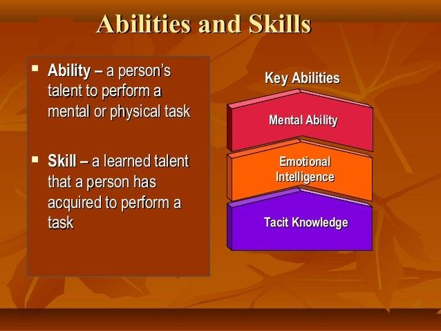 Individual Differences Vs Work Behaviour