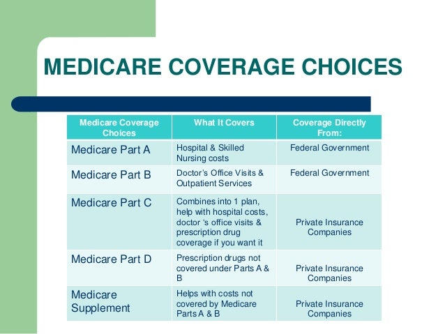 Individual health insurance options in the age of health ...