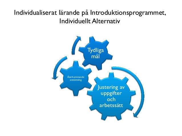 Individualiserat lärande på Introduktionsprogrammet, Individuellt Alternativ Justering av uppgifter och arbetssätt Återkom...