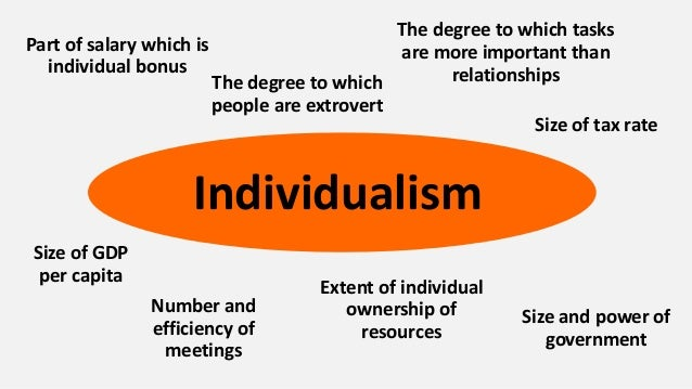 what is an individualistic society