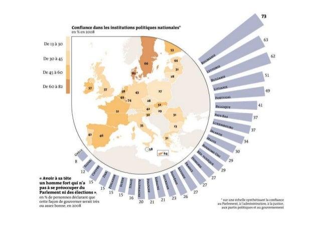 Individualización, la revolución laica de los europeos.