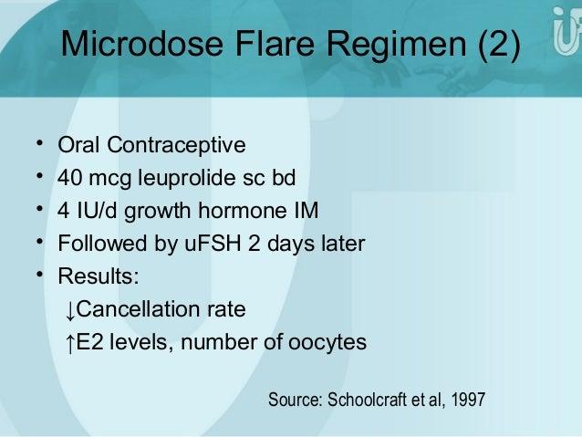 Growth rate follicles clomid