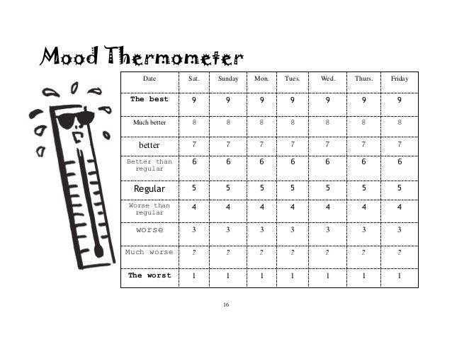 Feelings Thermometer Worksheet Davezan – Thermometer Worksheets for Kindergarten