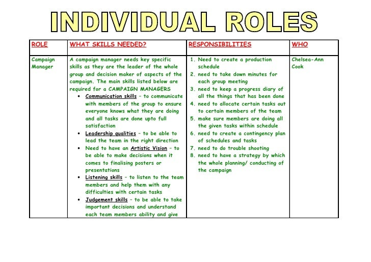 What Is the Role of the Individual in Society?