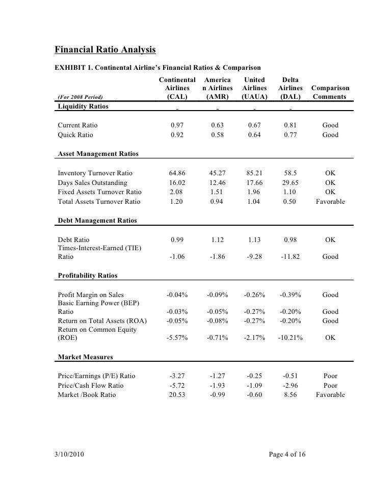 capital budget analysis How can a capital budget template assist in the capital budgeting process capital budgeting is used for evaluating a firm's investment opportunities in a way that enhances shareholder value this article show you how to estimate the expected cash flows and payback period and calculate the net present value (npv) and the internal rate of.