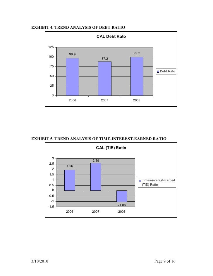 nokia full ratio analysis from 2006 2010 Ratio definition: a ratio is a times, sunday times (2006) but you still need some way of judging whether a ratio is high or low sunday times (2010.