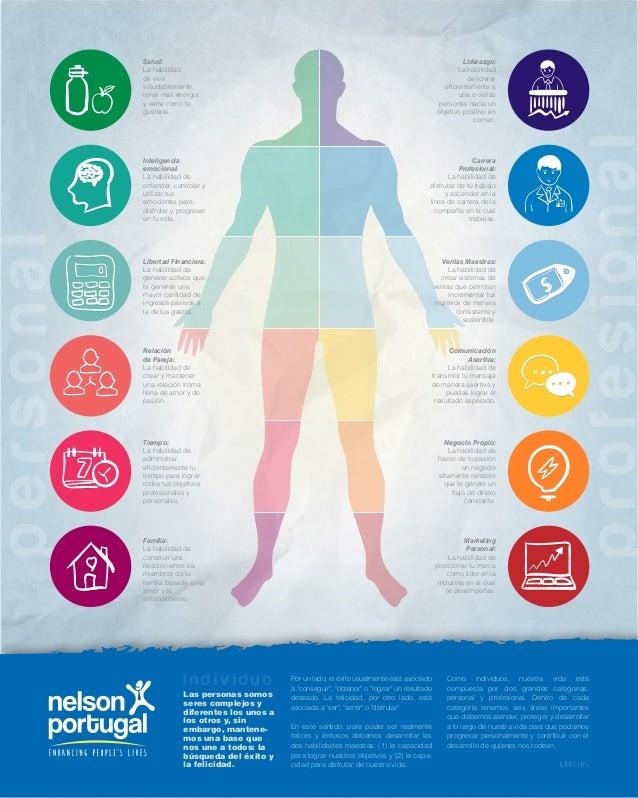 profesional personal Salud: La habilidad de vivir saludablemente, tener más energía y verte como te gustaría. Inteligencia...