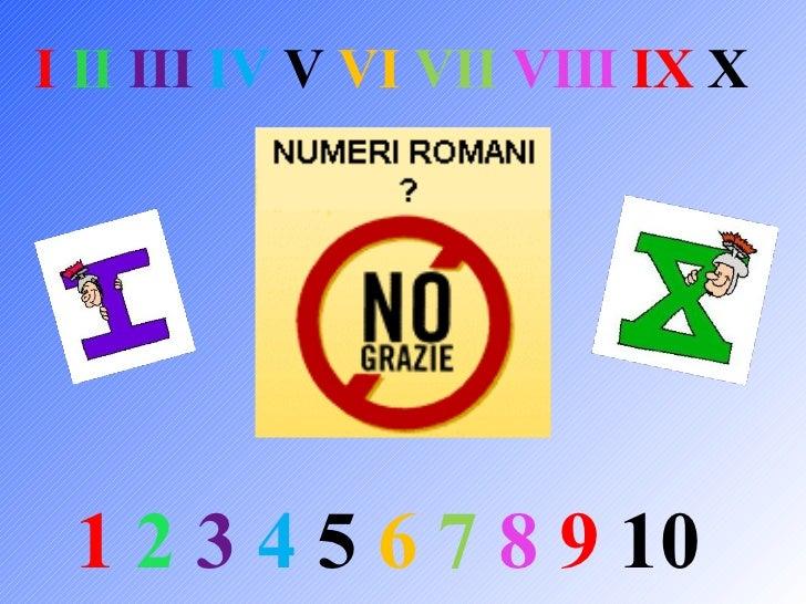 I   II   III   IV  V  VI   VII   VIII   IX  X 1   2   3   4  5  6   7   8   9  10